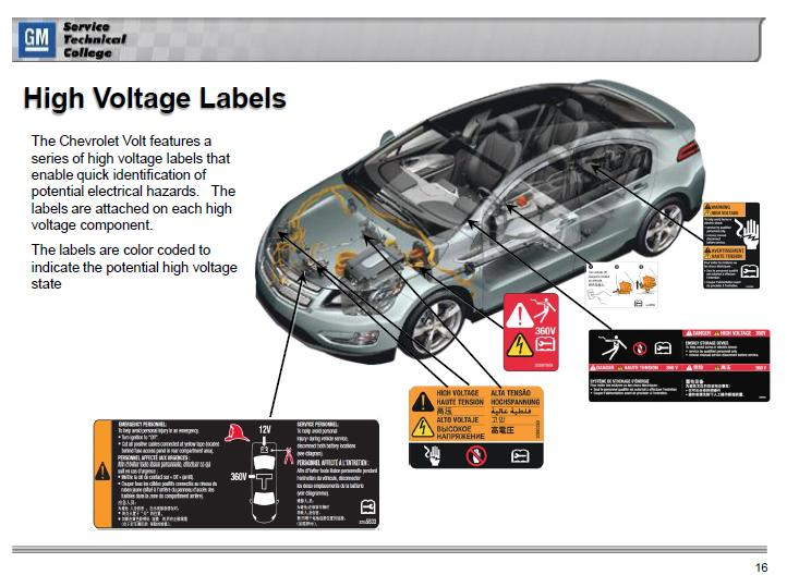 2011 Chevrolet Volt High Voltage Labels First Responder