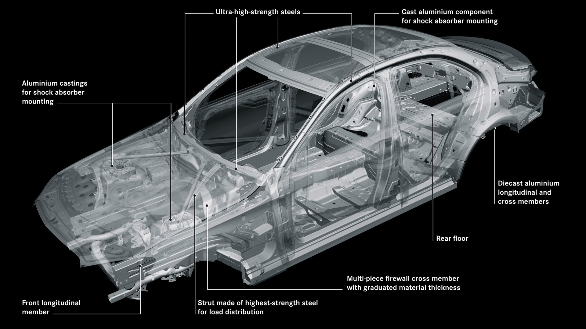 2015 mercedes benz c class body structure in extrication