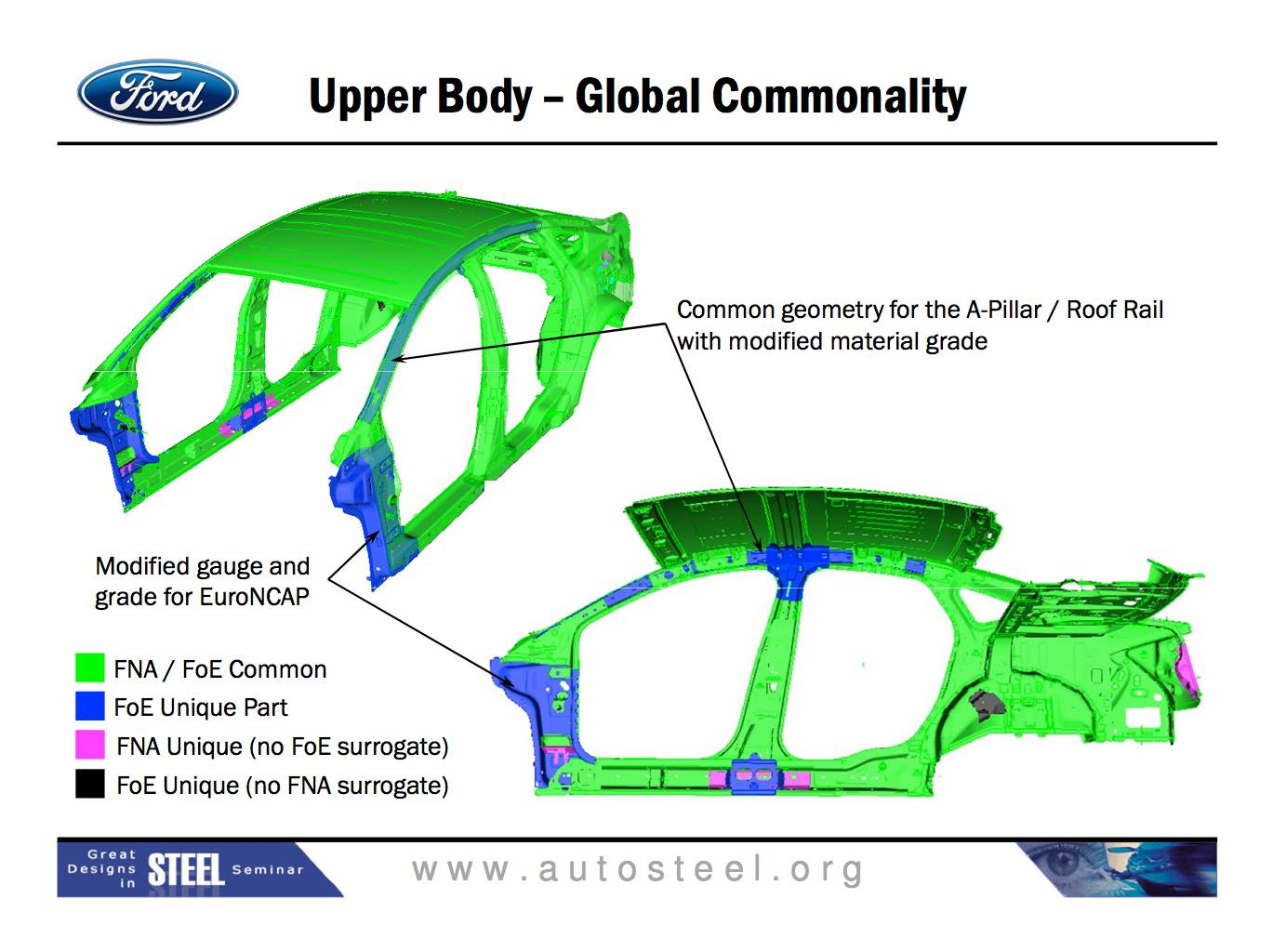 2014 Ford Fusion Body Structure Boron Extrication