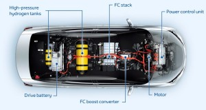 Toyota Mirai fuel cell vehicle-cutaway
